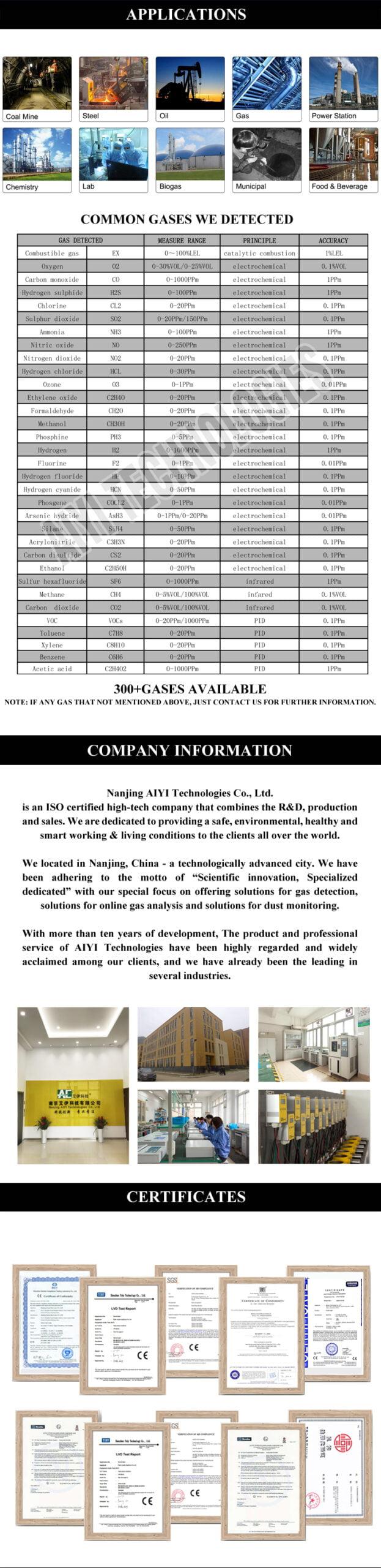 AGP200 Descrição